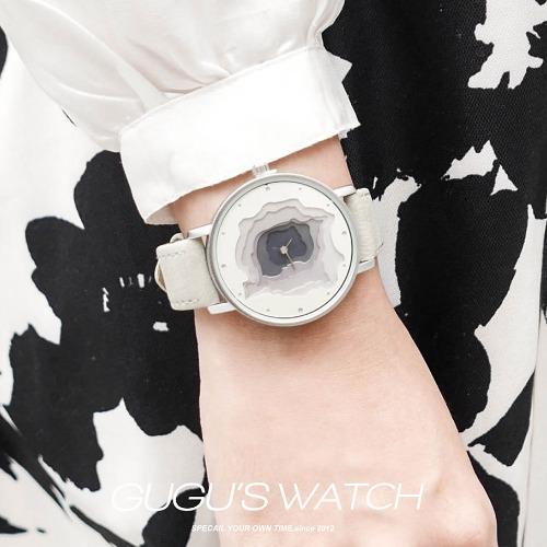 GUGU's Watch 白灰歐亞地層